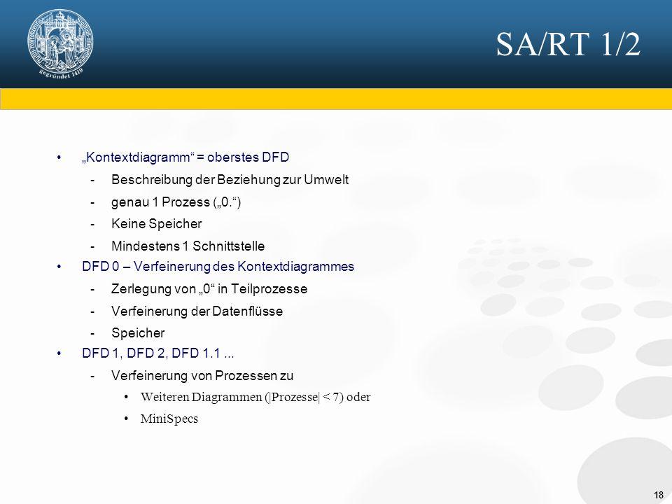 """18 SA/RT 1/2 """"Kontextdiagramm"""" = oberstes DFD - Beschreibung der Beziehung zur Umwelt - genau 1 Prozess (""""0."""") - Keine Speicher - Mindestens 1 Schnitt"""