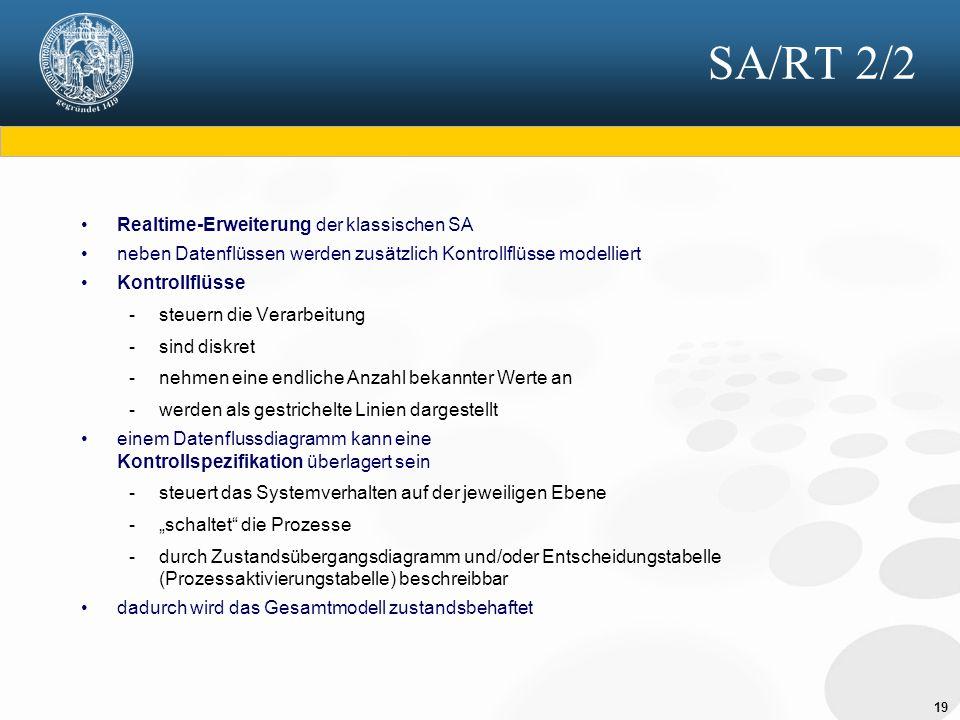 19 SA/RT 2/2 Realtime-Erweiterung der klassischen SA neben Datenflüssen werden zusätzlich Kontrollflüsse modelliert Kontrollflüsse - steuern die Verar
