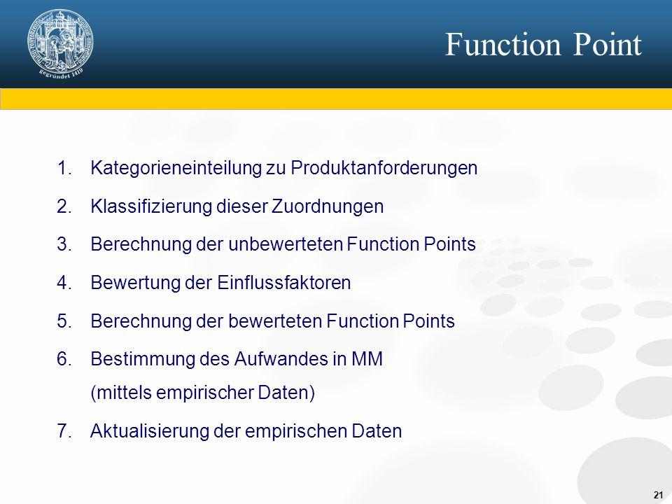 21 Function Point 1.Kategorieneinteilung zu Produktanforderungen 2.Klassifizierung dieser Zuordnungen 3.Berechnung der unbewerteten Function Points 4.