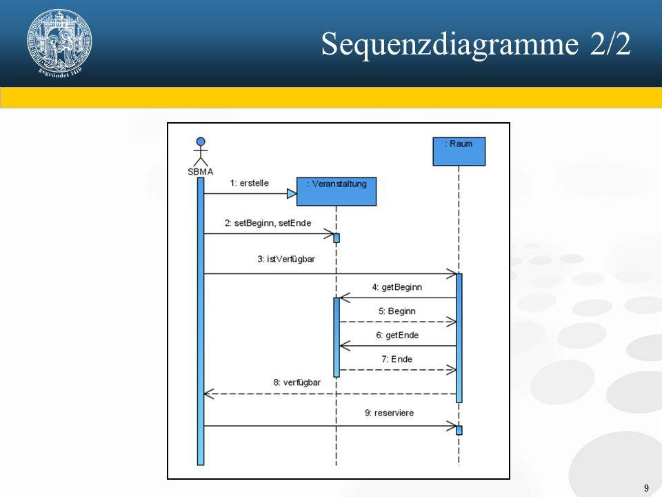 """10 Statecharts - """"Botschaft ([Bedingung]) / Aktion - Determinismus! - Bezug zu Klassendiagramm!"""