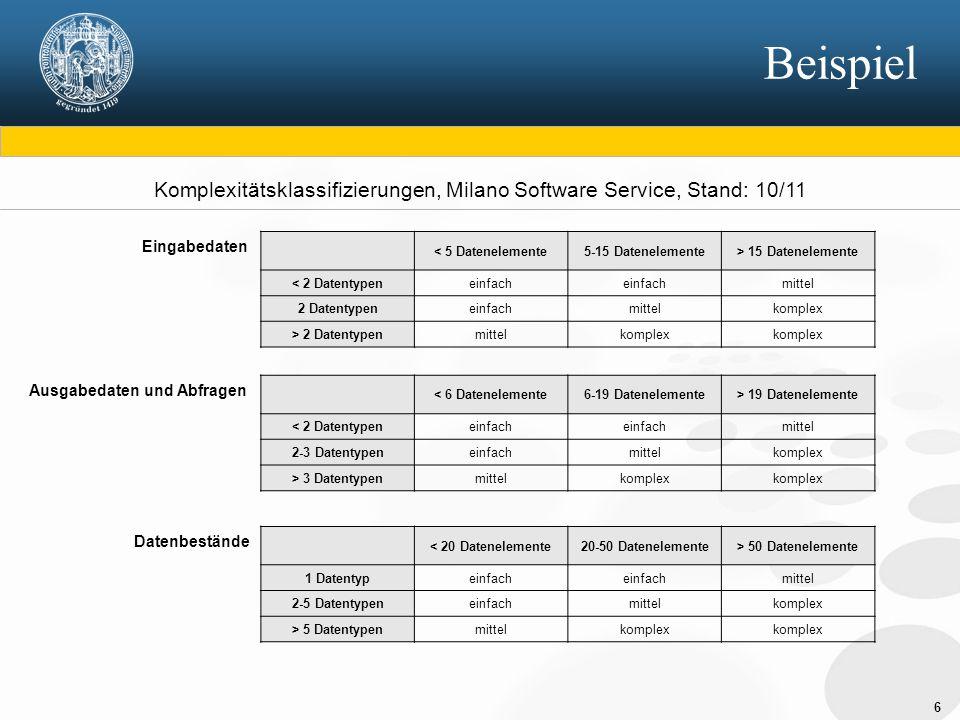 6 Beispiel Eingabedaten < 5 Datenelemente5-15 Datenelemente> 15 Datenelemente < 2 Datentypeneinfach mittel 2 Datentypeneinfachmittelkomplex > 2 Datent