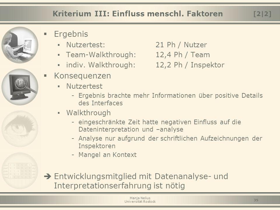 Manja Nelius Universität Rostock 35 Kriterium III: Einfluss menschl. Faktoren  Ergebnis ▪ Nutzertest:21 Ph / Nutzer ▪ Team-Walkthrough:12,4 Ph / Team