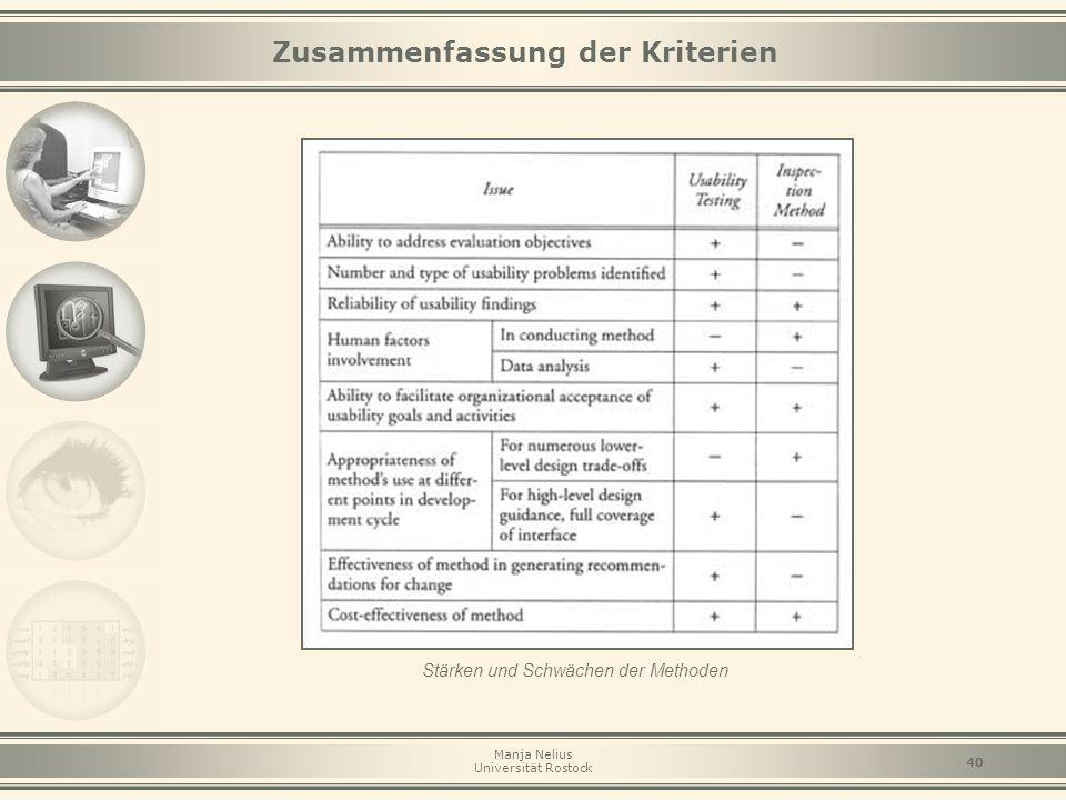 Manja Nelius Universität Rostock 40 Zusammenfassung der Kriterien Stärken und Schwächen der Methoden