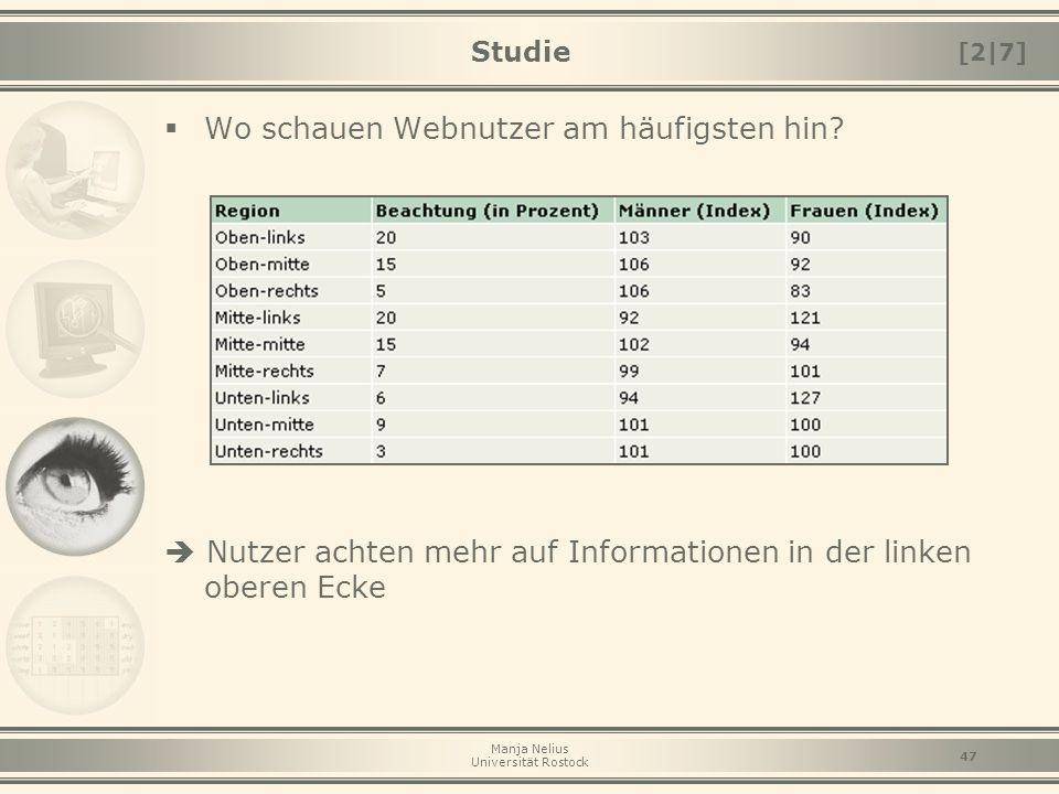 Manja Nelius Universität Rostock 47 Studie  Wo schauen Webnutzer am häufigsten hin?  Nutzer achten mehr auf Informationen in der linken oberen Ecke