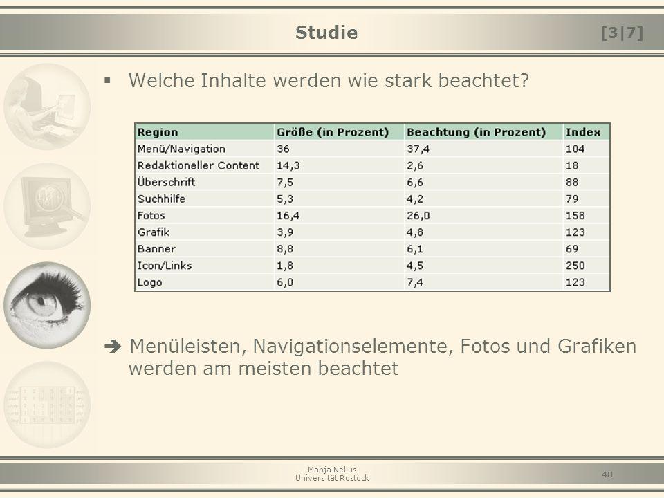 Manja Nelius Universität Rostock 48 Studie  Welche Inhalte werden wie stark beachtet?  Menüleisten, Navigationselemente, Fotos und Grafiken werden a