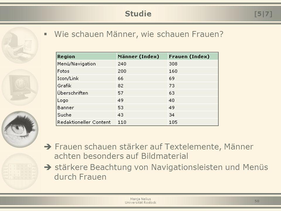 Manja Nelius Universität Rostock 50 Studie  Wie schauen Männer, wie schauen Frauen?  Frauen schauen stärker auf Textelemente, Männer achten besonder