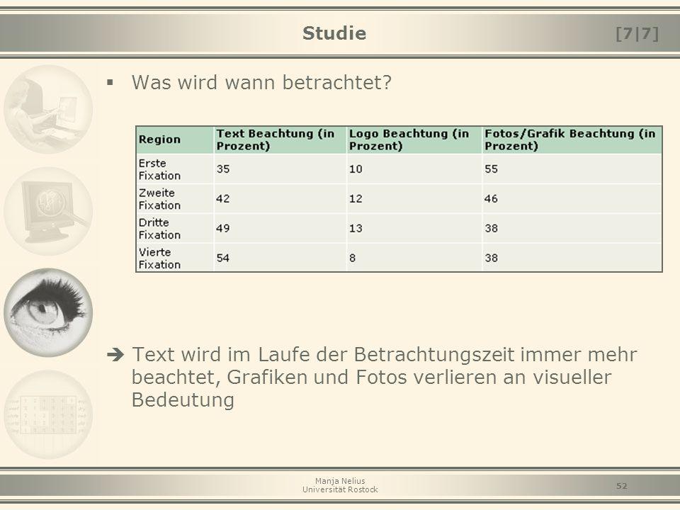 Manja Nelius Universität Rostock 52 Studie  Was wird wann betrachtet?  Text wird im Laufe der Betrachtungszeit immer mehr beachtet, Grafiken und Fot