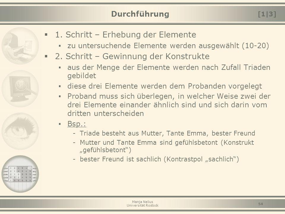 Manja Nelius Universität Rostock 54 Durchführung  1. Schritt – Erhebung der Elemente ▪ zu untersuchende Elemente werden ausgewählt (10-20)  2. Schri
