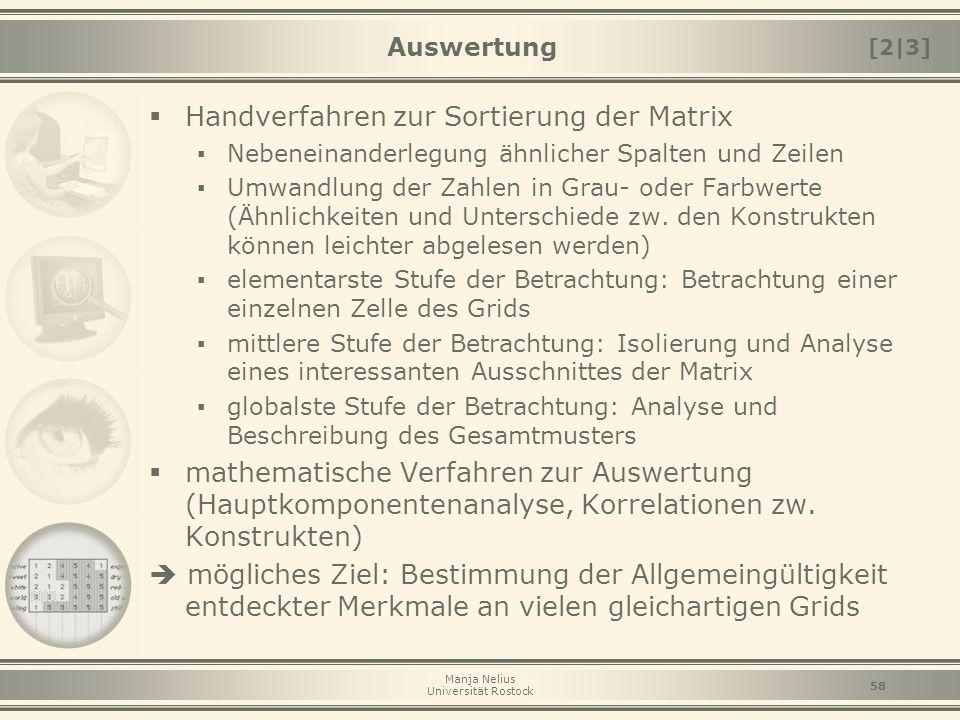 Manja Nelius Universität Rostock 58 Auswertung  Handverfahren zur Sortierung der Matrix ▪ Nebeneinanderlegung ähnlicher Spalten und Zeilen ▪ Umwandlu