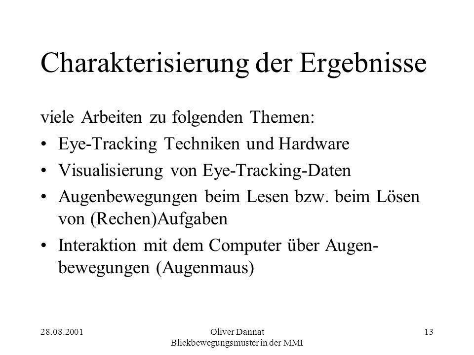 28.08.2001Oliver Dannat Blickbewegungsmuster in der MMI 13 Charakterisierung der Ergebnisse viele Arbeiten zu folgenden Themen: Eye-Tracking Techniken und Hardware Visualisierung von Eye-Tracking-Daten Augenbewegungen beim Lesen bzw.