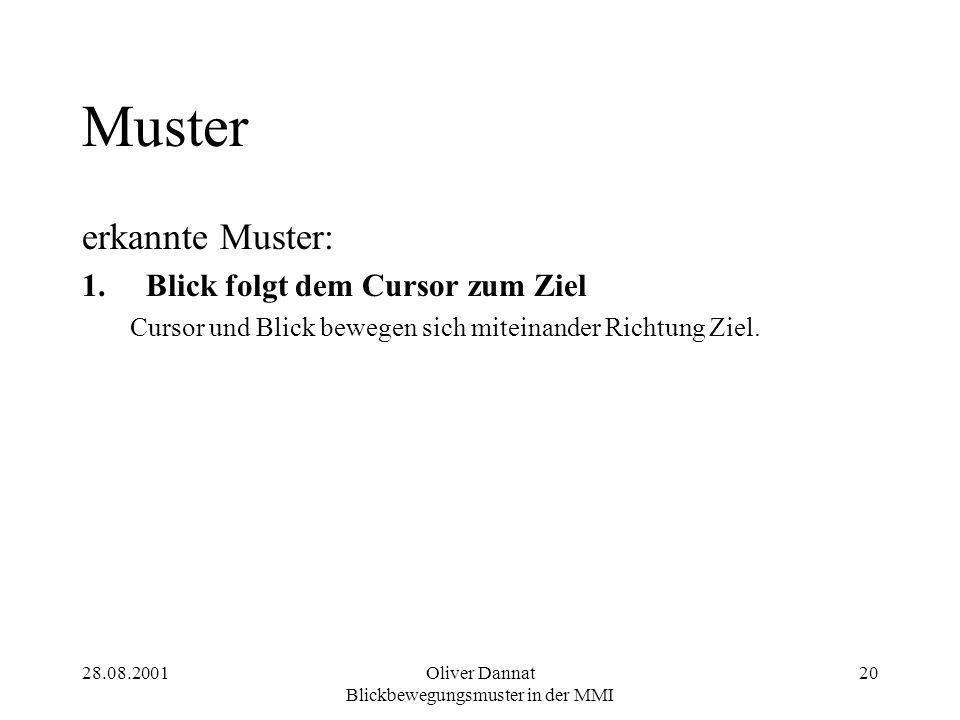 28.08.2001Oliver Dannat Blickbewegungsmuster in der MMI 20 Muster erkannte Muster: 1.Blick folgt dem Cursor zum Ziel Cursor und Blick bewegen sich miteinander Richtung Ziel.