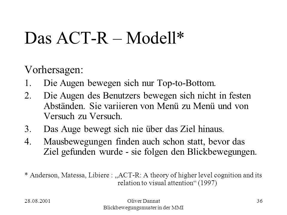 28.08.2001Oliver Dannat Blickbewegungsmuster in der MMI 36 Das ACT-R – Modell* Vorhersagen: 1.Die Augen bewegen sich nur Top-to-Bottom. 2.Die Augen de
