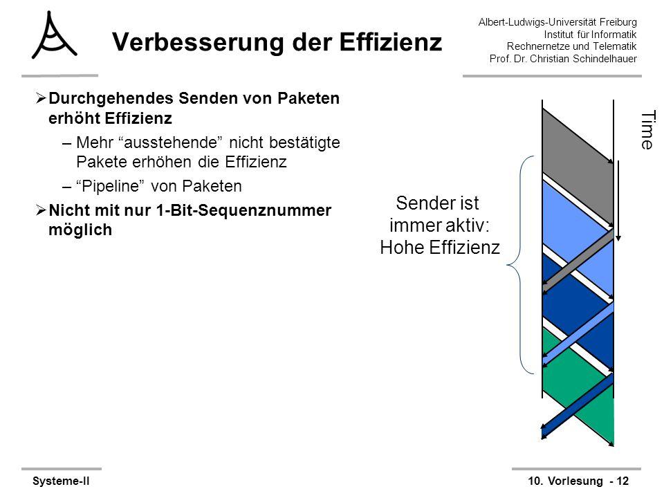 Albert-Ludwigs-Universität Freiburg Institut für Informatik Rechnernetze und Telematik Prof. Dr. Christian Schindelhauer Systeme-II10. Vorlesung - 12