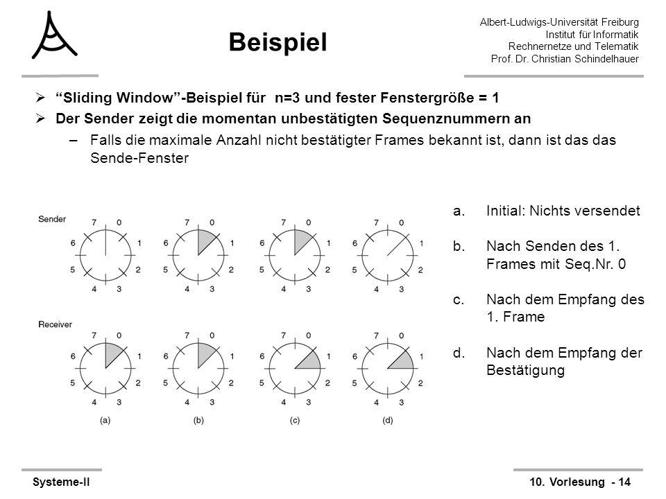 Albert-Ludwigs-Universität Freiburg Institut für Informatik Rechnernetze und Telematik Prof. Dr. Christian Schindelhauer Systeme-II10. Vorlesung - 14