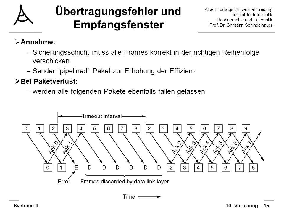 Albert-Ludwigs-Universität Freiburg Institut für Informatik Rechnernetze und Telematik Prof. Dr. Christian Schindelhauer Systeme-II10. Vorlesung - 15