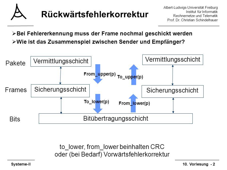 Albert-Ludwigs-Universität Freiburg Institut für Informatik Rechnernetze und Telematik Prof. Dr. Christian Schindelhauer Systeme-II10. Vorlesung - 2 R