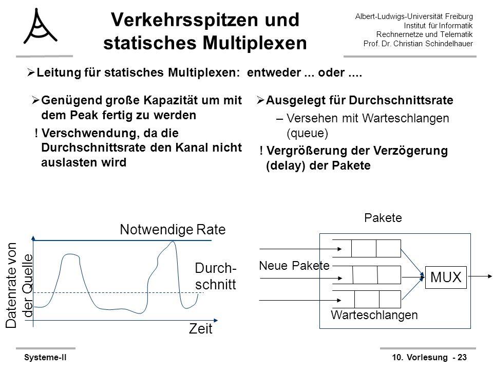 Albert-Ludwigs-Universität Freiburg Institut für Informatik Rechnernetze und Telematik Prof. Dr. Christian Schindelhauer Systeme-II10. Vorlesung - 23