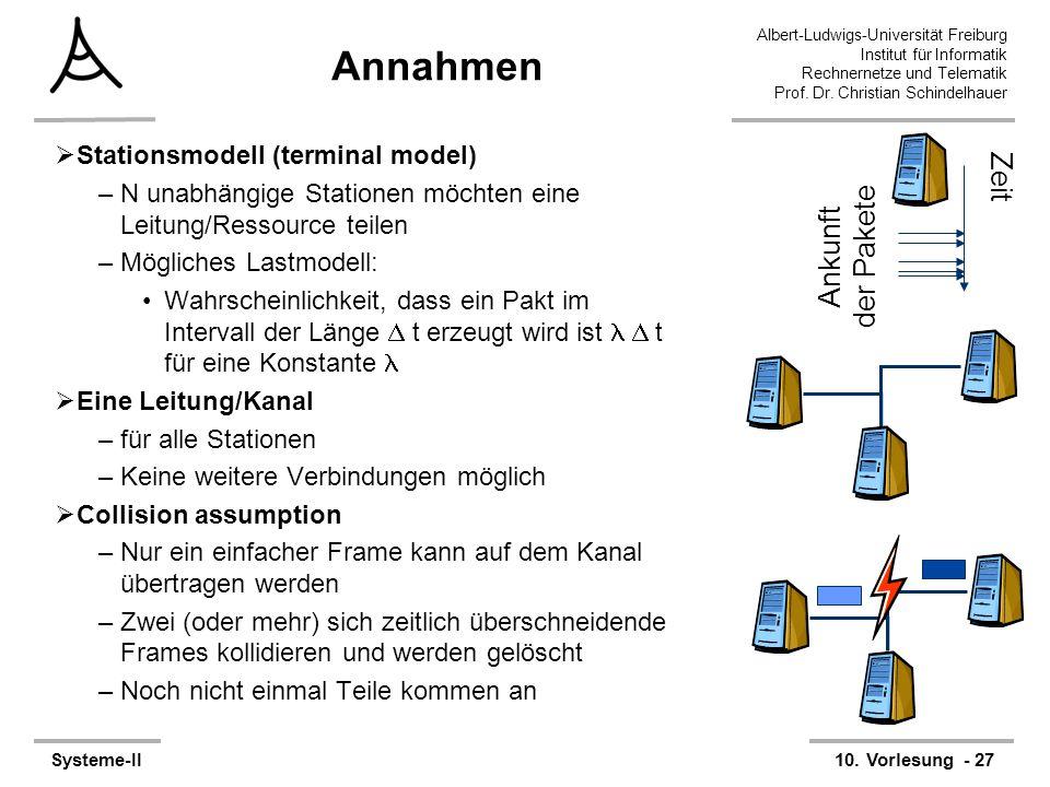 Albert-Ludwigs-Universität Freiburg Institut für Informatik Rechnernetze und Telematik Prof. Dr. Christian Schindelhauer Systeme-II10. Vorlesung - 27