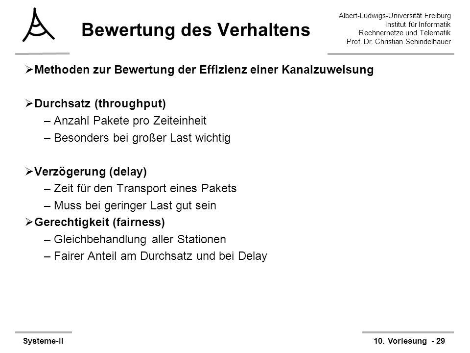 Albert-Ludwigs-Universität Freiburg Institut für Informatik Rechnernetze und Telematik Prof. Dr. Christian Schindelhauer Systeme-II10. Vorlesung - 29