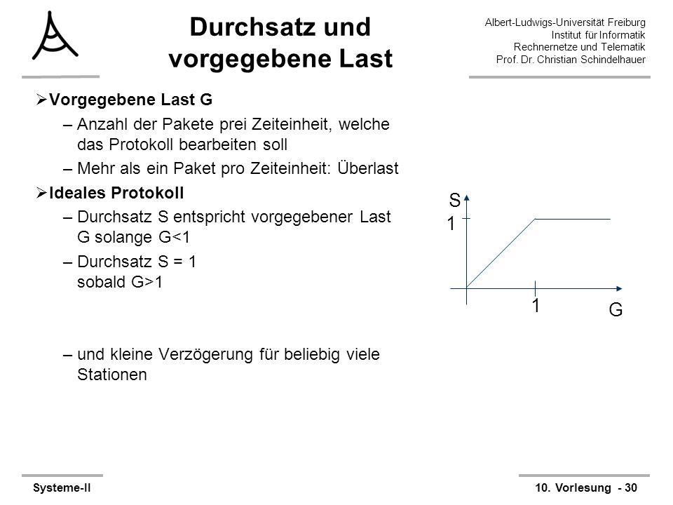 Albert-Ludwigs-Universität Freiburg Institut für Informatik Rechnernetze und Telematik Prof. Dr. Christian Schindelhauer Systeme-II10. Vorlesung - 30