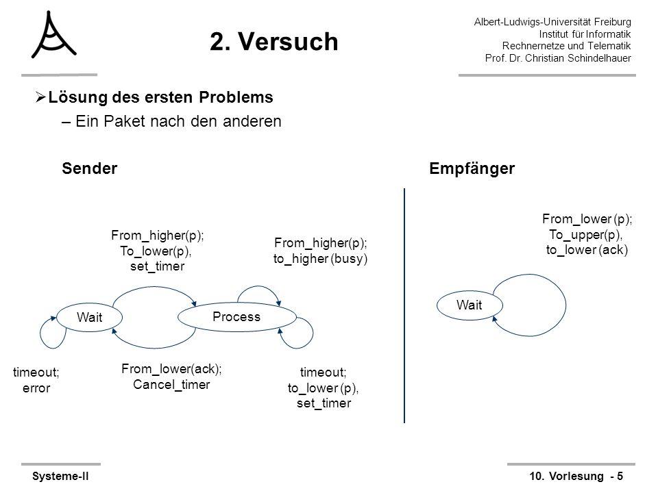Albert-Ludwigs-Universität Freiburg Institut für Informatik Rechnernetze und Telematik Prof. Dr. Christian Schindelhauer Systeme-II10. Vorlesung - 5 2