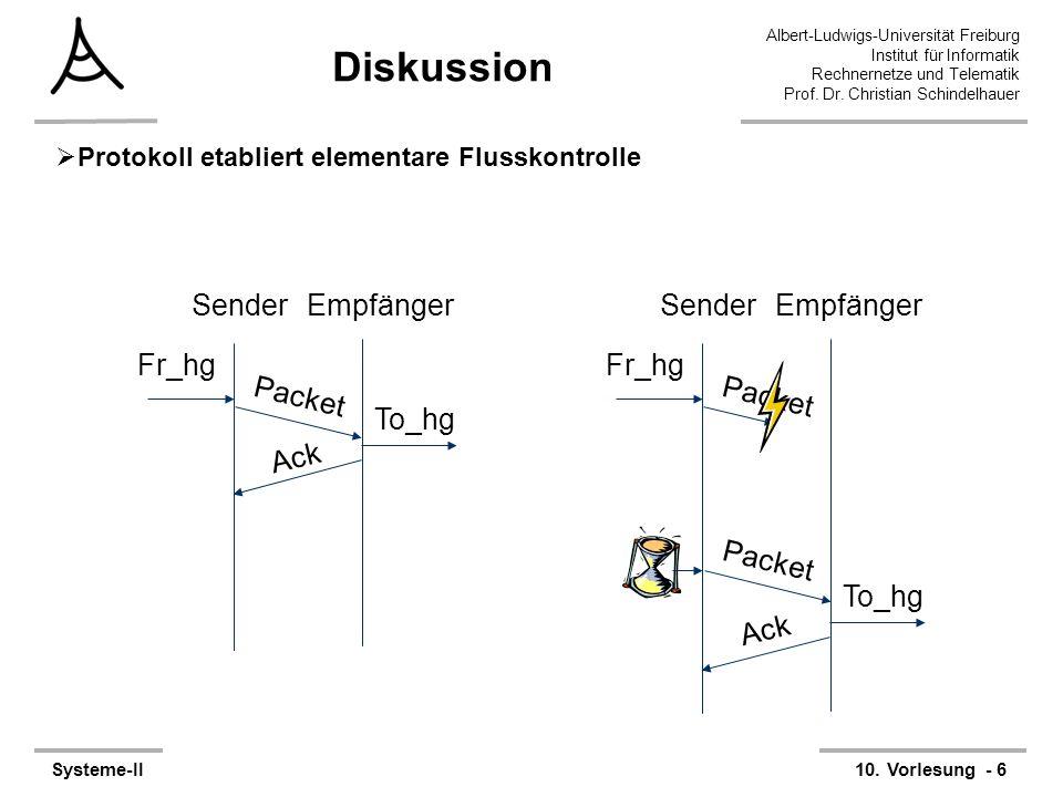 Albert-Ludwigs-Universität Freiburg Institut für Informatik Rechnernetze und Telematik Prof. Dr. Christian Schindelhauer Systeme-II10. Vorlesung - 6 D