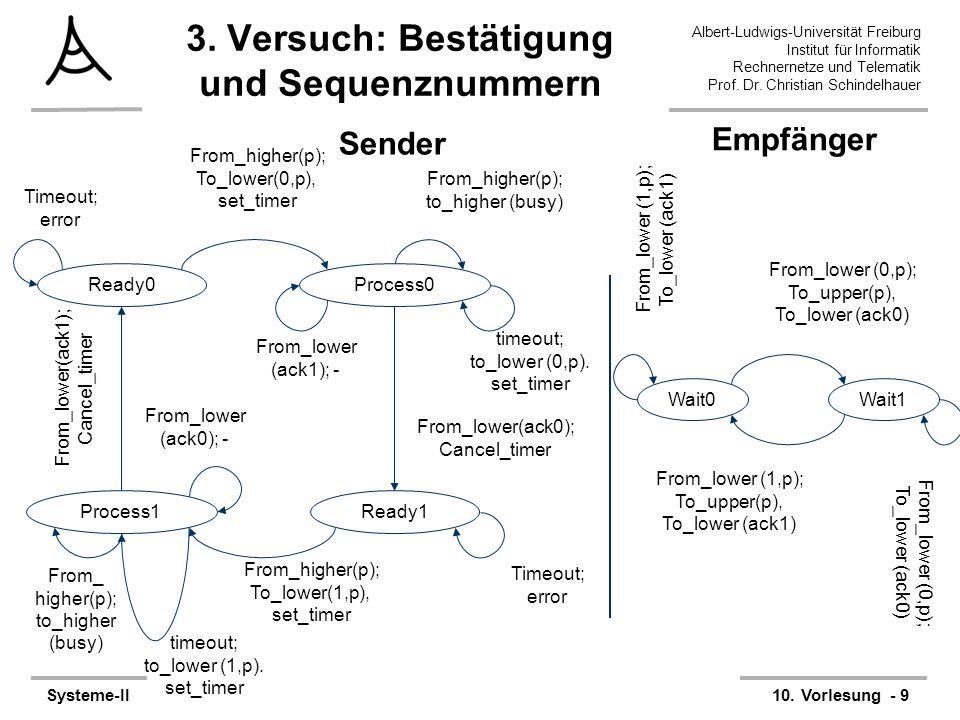 Albert-Ludwigs-Universität Freiburg Institut für Informatik Rechnernetze und Telematik Prof. Dr. Christian Schindelhauer Systeme-II10. Vorlesung - 9 W