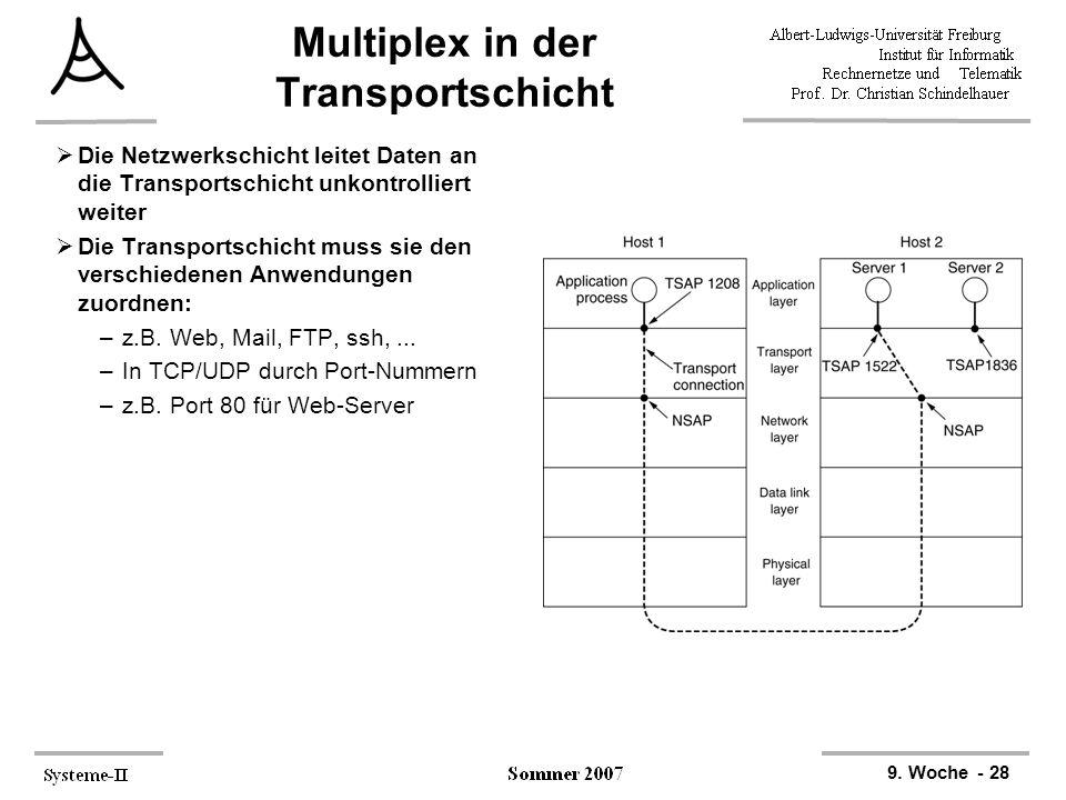 9. Woche - 28 Multiplex in der Transportschicht  Die Netzwerkschicht leitet Daten an die Transportschicht unkontrolliert weiter  Die Transportschich