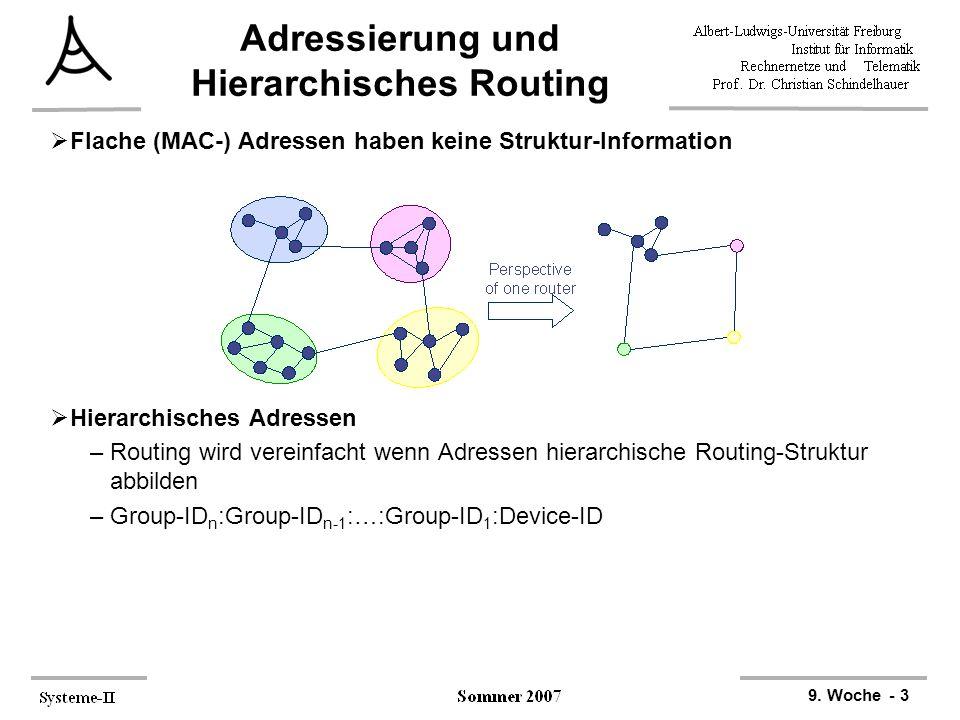 9. Woche - 3 Adressierung und Hierarchisches Routing  Flache (MAC-) Adressen haben keine Struktur-Information  Hierarchisches Adressen –Routing wird