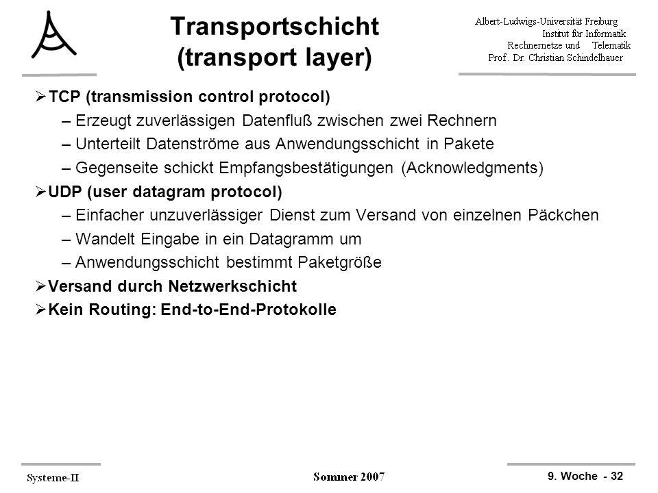 9. Woche - 32 Transportschicht (transport layer)  TCP (transmission control protocol) –Erzeugt zuverlässigen Datenfluß zwischen zwei Rechnern –Untert