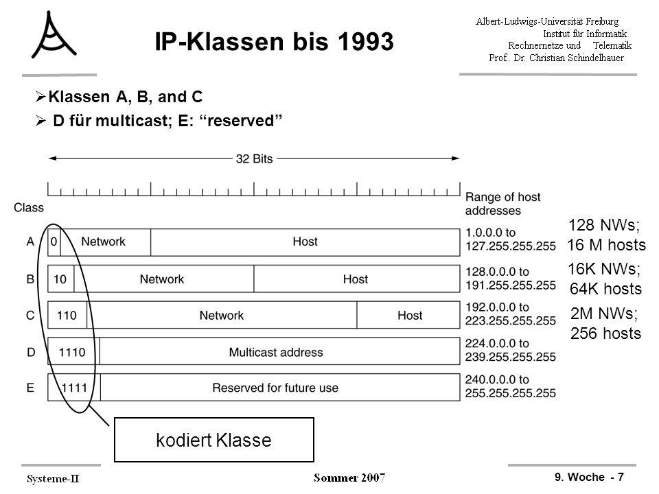 """9. Woche - 7 IP-Klassen bis 1993  Klassen A, B, and C  D für multicast; E: """"reserved"""" kodiert Klasse 128 NWs; 16 M hosts 16K NWs; 64K hosts 2M NWs;"""