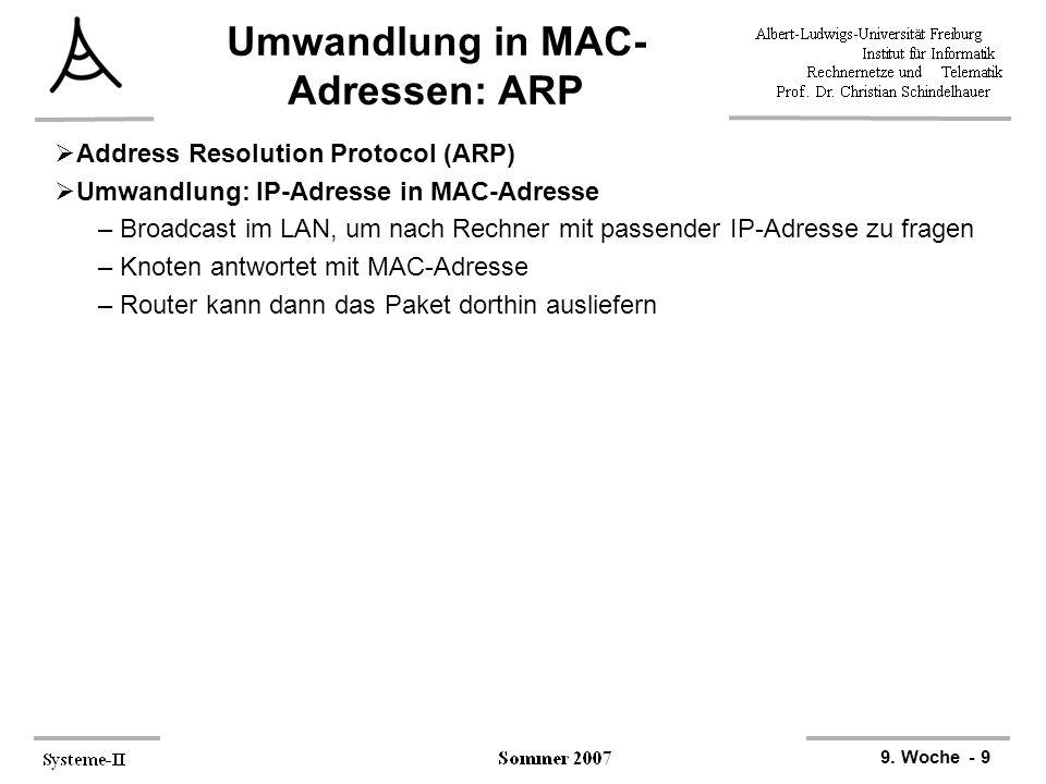 9. Woche - 9 Umwandlung in MAC- Adressen: ARP  Address Resolution Protocol (ARP)  Umwandlung: IP-Adresse in MAC-Adresse –Broadcast im LAN, um nach R
