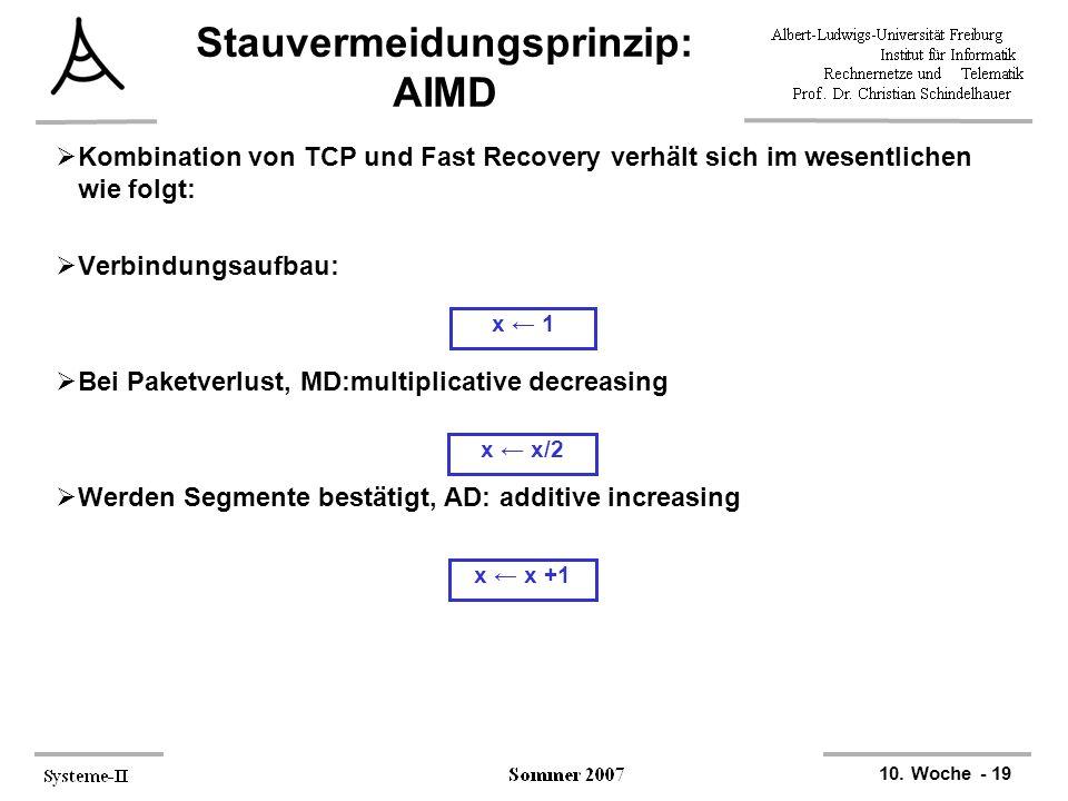 10. Woche - 19 x ← 1 x ← x +1 x ← x/2 Stauvermeidungsprinzip: AIMD  Kombination von TCP und Fast Recovery verhält sich im wesentlichen wie folgt:  V