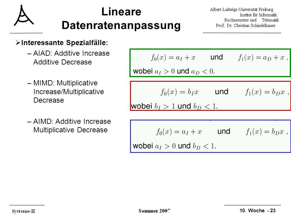 10. Woche - 23 Lineare Datenratenanpassung  Interessante Spezialfälle: –AIAD: Additive Increase Additive Decrease –MIMD: Multiplicative Increase/Mult