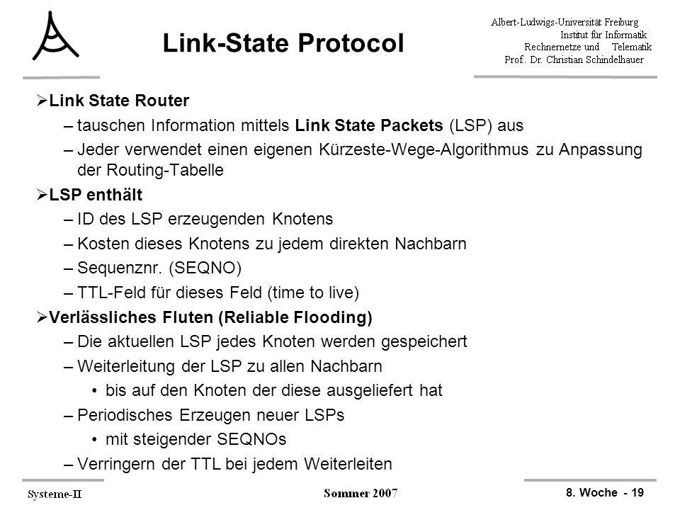 8. Woche - 19 Link-State Protocol  Link State Router –tauschen Information mittels Link State Packets (LSP) aus –Jeder verwendet einen eigenen Kürzes