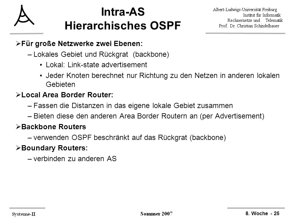 8. Woche - 25 Intra-AS Hierarchisches OSPF  Für große Netzwerke zwei Ebenen: –Lokales Gebiet und Rückgrat (backbone) Lokal: Link-state advertisement