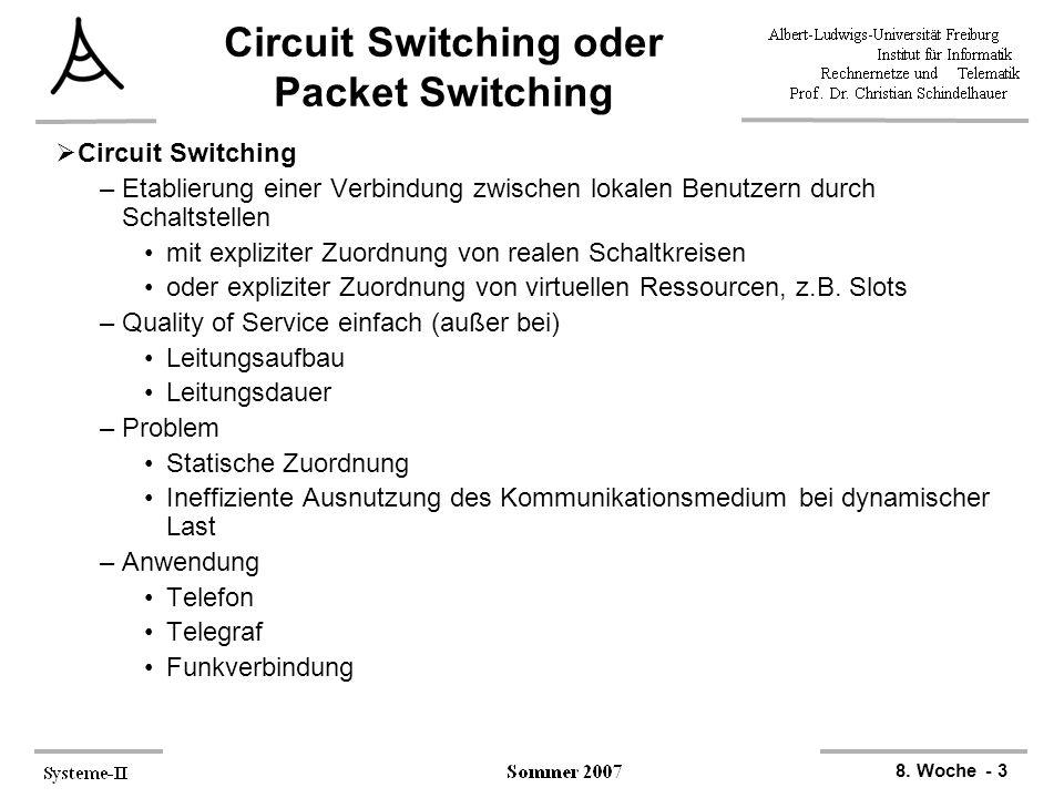 8.Woche - 34 Warum so wenig IP Multicast.