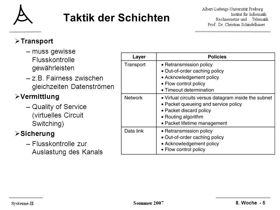 8. Woche - 5 Taktik der Schichten  Transport –muss gewisse Flusskontrolle gewährleisten –z.B. Fairness zwischen gleichzeiten Datenströmen  Vermittlu