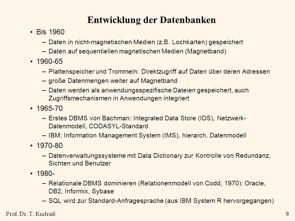 Prof.Dr. T. Kudraß19 Komponenten eines DBMS (Überblick) I/O-Prozessor Parser für selbst.