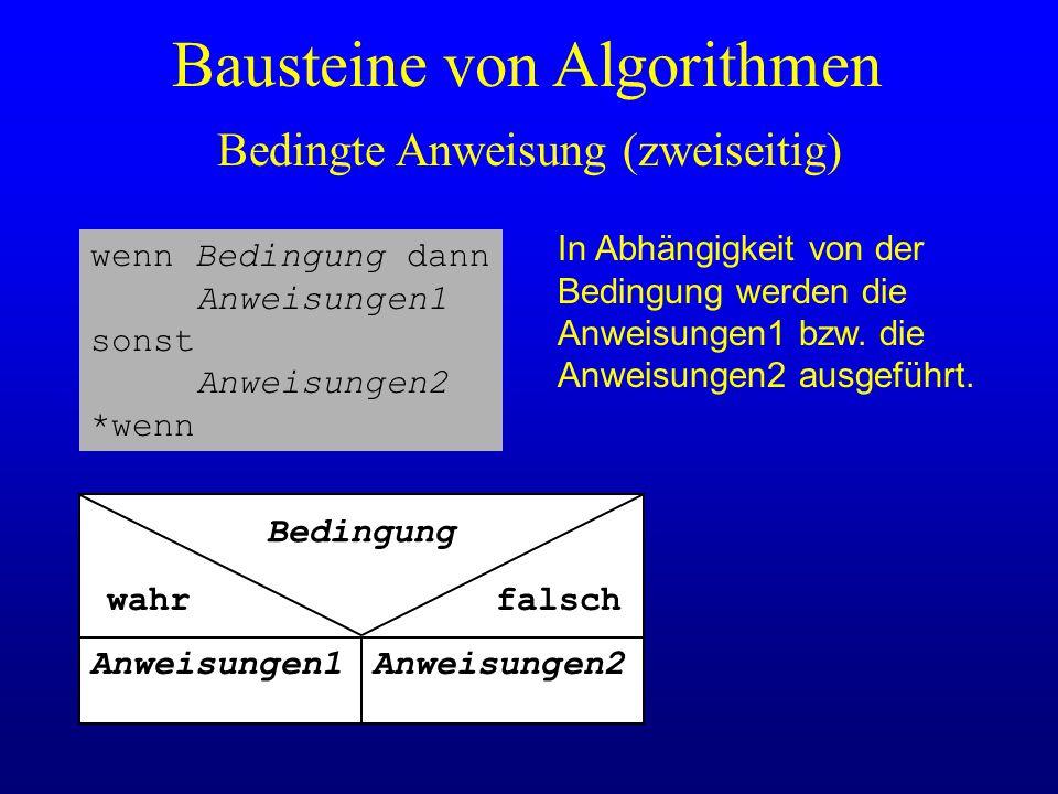 In Abhängigkeit von der Bedingung werden die Anweisungen1 bzw. die Anweisungen2 ausgeführt. Bedingte Anweisung (zweiseitig) Bausteine von Algorithmen