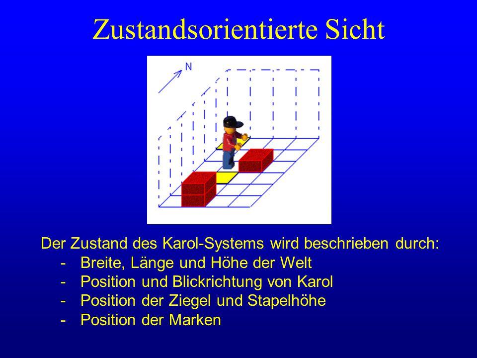 Zustandsorientierte Sicht Der Zustand des Karol-Systems wird beschrieben durch: -Breite, Länge und Höhe der Welt -Position und Blickrichtung von Karol