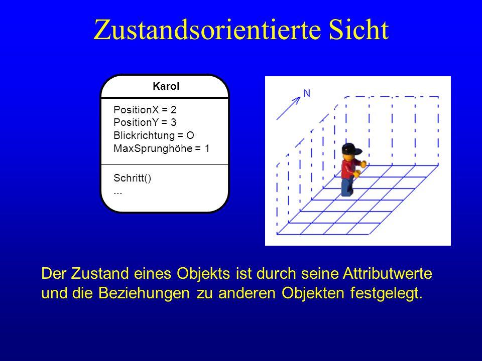 Karol PositionX = 2 PositionY = 3 Blickrichtung = O MaxSprunghöhe = 1 Schritt()... Der Zustand eines Objekts ist durch seine Attributwerte und die Bez