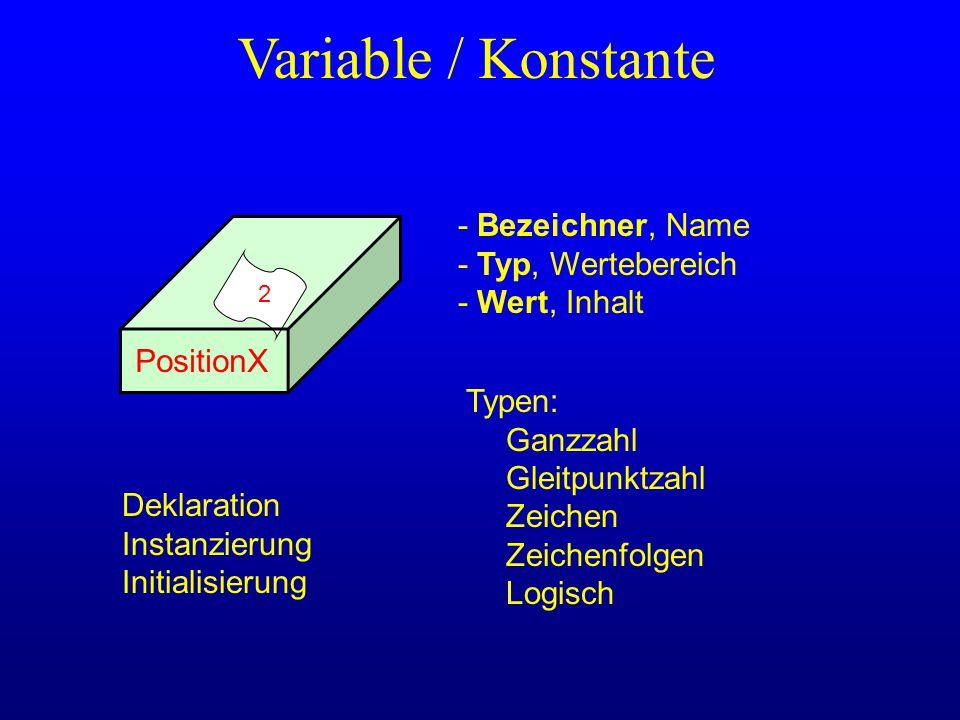Variable / Konstante 2 PositionX - Bezeichner, Name - Typ, Wertebereich - Wert, Inhalt Deklaration Instanzierung Initialisierung Typen: Ganzzahl Gleit