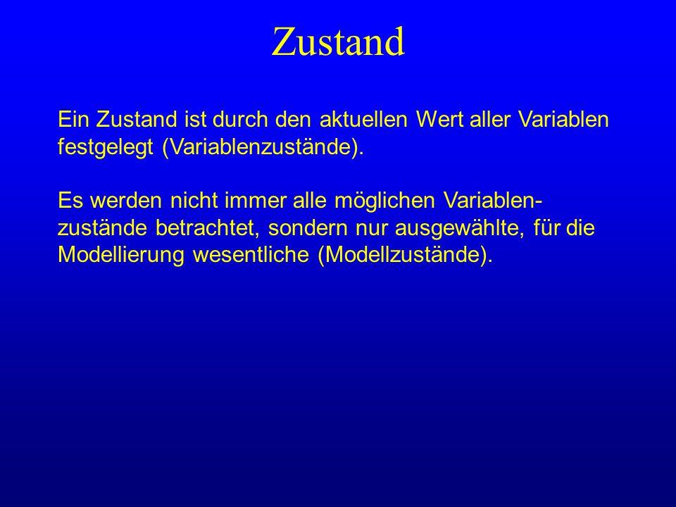 Zustand Ein Zustand ist durch den aktuellen Wert aller Variablen festgelegt (Variablenzustände). Es werden nicht immer alle möglichen Variablen- zustä