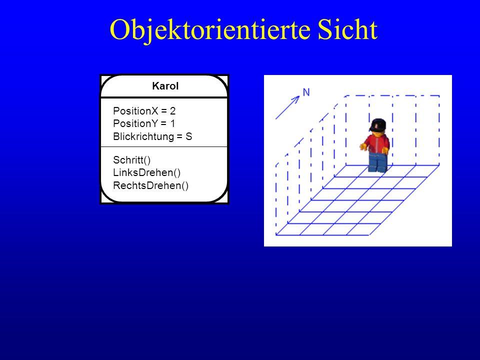 Objektorientierte Sicht ROBOTER PositionX PositionY Blickrichtung Karol PositionX = 2 PositionY = 1 Blickrichtung = S Karol PositionX = 2 PositionY =