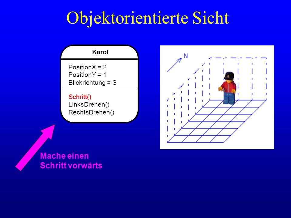 Karol PositionX = 2 PositionY = 1 Blickrichtung = S Schritt() LinksDrehen() RechtsDrehen() Mache einen Schritt vorwärts Objektorientierte Sicht Schrit