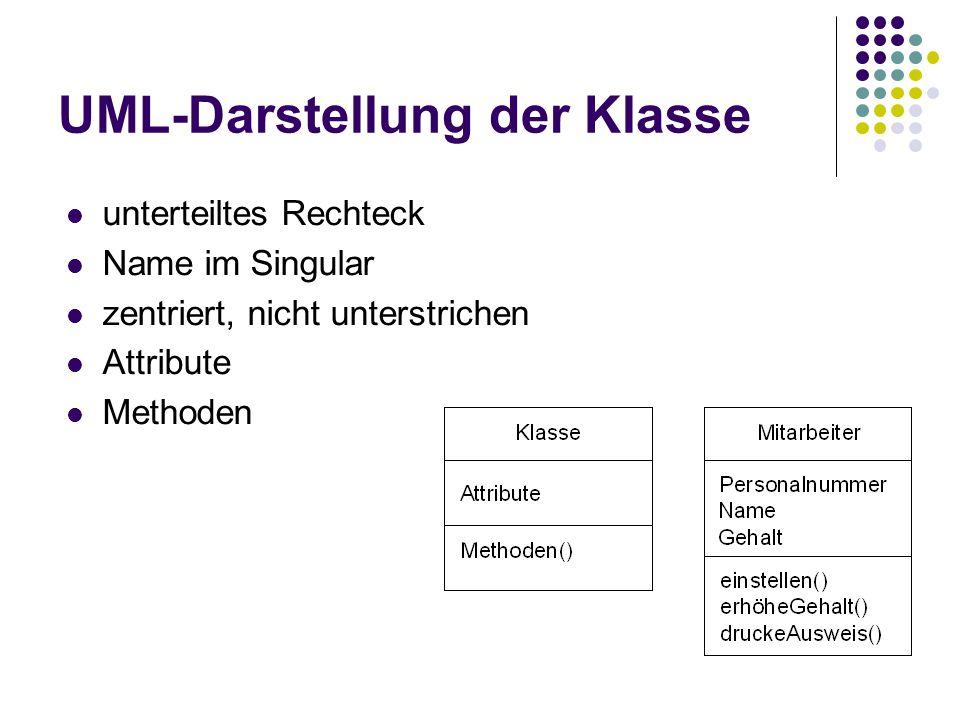 UML-Darstellung der Klasse unterteiltes Rechteck Name im Singular zentriert, nicht unterstrichen Attribute Methoden