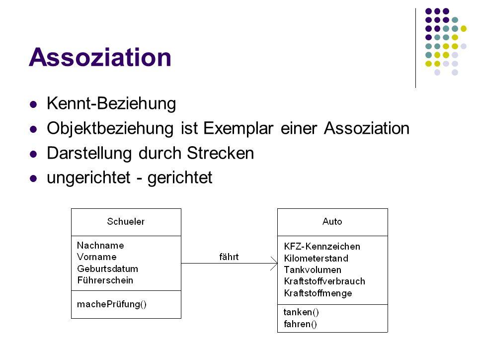 Assoziation Kennt-Beziehung Objektbeziehung ist Exemplar einer Assoziation Darstellung durch Strecken ungerichtet - gerichtet
