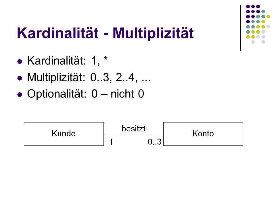Kardinalität - Multiplizität Kardinalität: 1, * Multiplizität: 0..3, 2..4,...