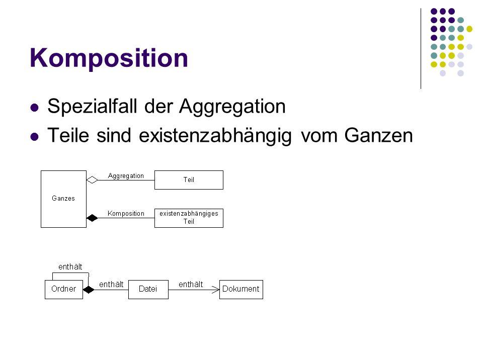 Komposition Spezialfall der Aggregation Teile sind existenzabhängig vom Ganzen